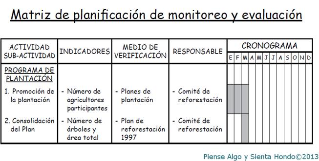 matriz de planificación de monitoreo 1