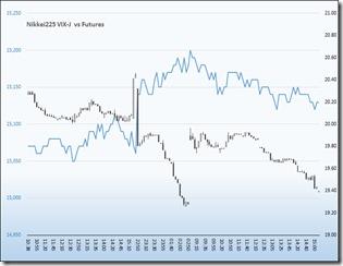 06-08-14-Chart-2