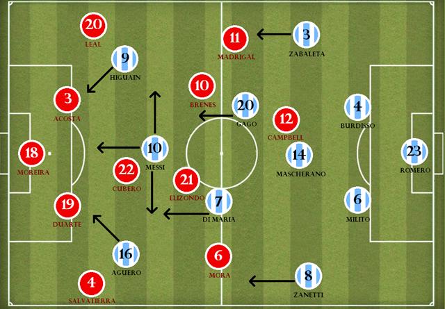 Argentina x Costa Rica 2