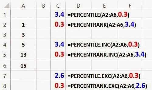 [Ranking_Percentrank_600%255B4%255D.jpg]