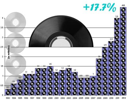 vinyl2012
