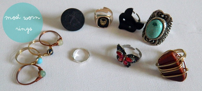 Most Worn Rings