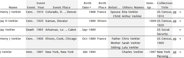 The Ancestry Insider's conception of columnar search results from multiple collections