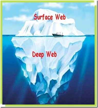 http://3623ict2011.wordpress.com/2011/07/28/week1-deep-web-and-surface-web/