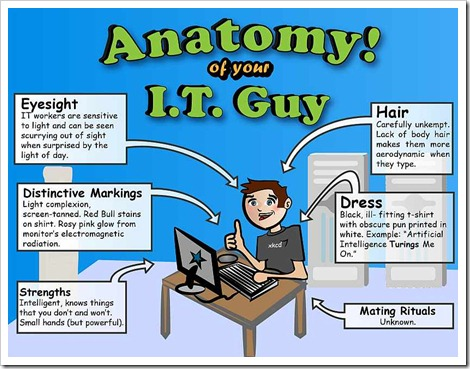 Funny IT Guy Cartoon
