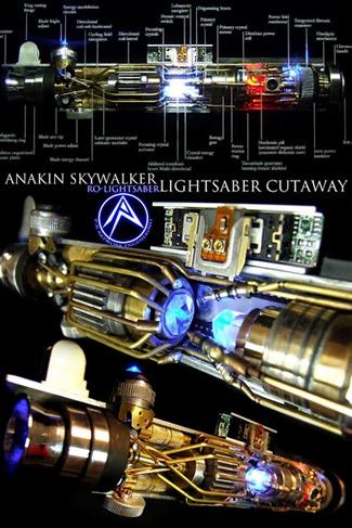 Ro-Lightsaber - ANAKIN CUTAWAY lightsaber