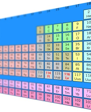 New-Periodic-Table