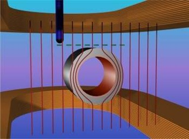 invisibilidade magnética
