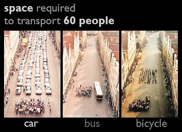 Espaço necessário para transportar 60 pessoas - carro, autocarro, bicicleta