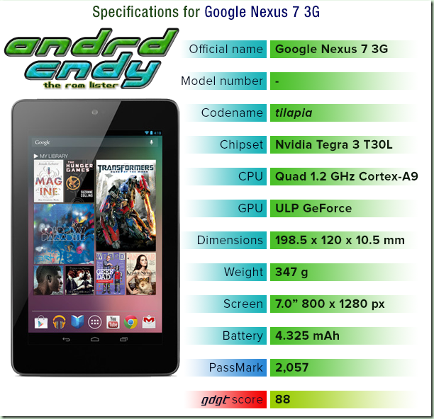 Google 2012 Nexus 7 3G (tilapia) ROM List