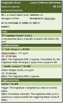 12-Troglodyte Grunt