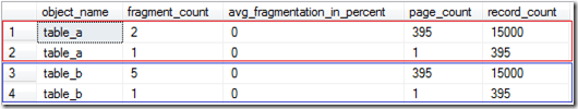 INDEX_FRAGMENTATION_01