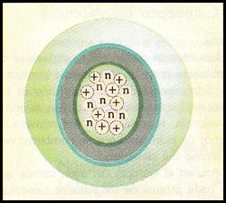 protones neutrones