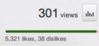 youtube-301-views