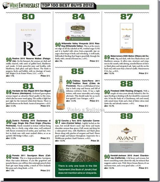 best-value-wines-vinhoedelicias9