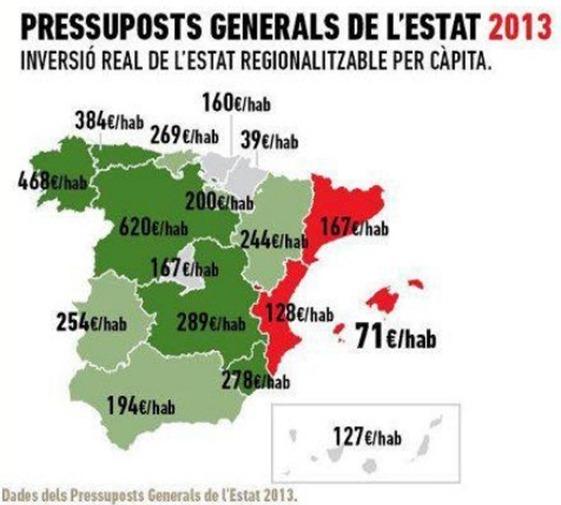 mapa Document de las inversions d'Estat espanhòl dins las províncias