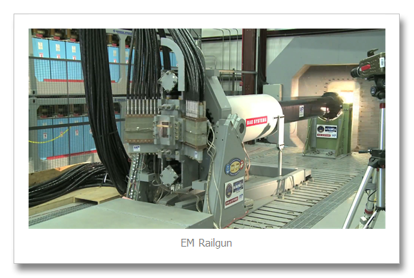 Electromagnetic Railgun