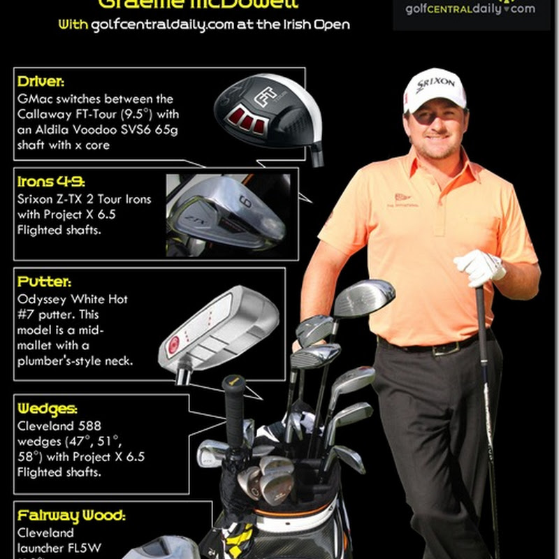 What's In The Bag 2011 Graeme McDowell (Irish Open-August)