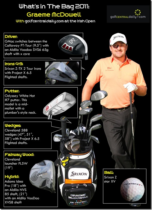 whats in the bag Graeme McDowell august 2011