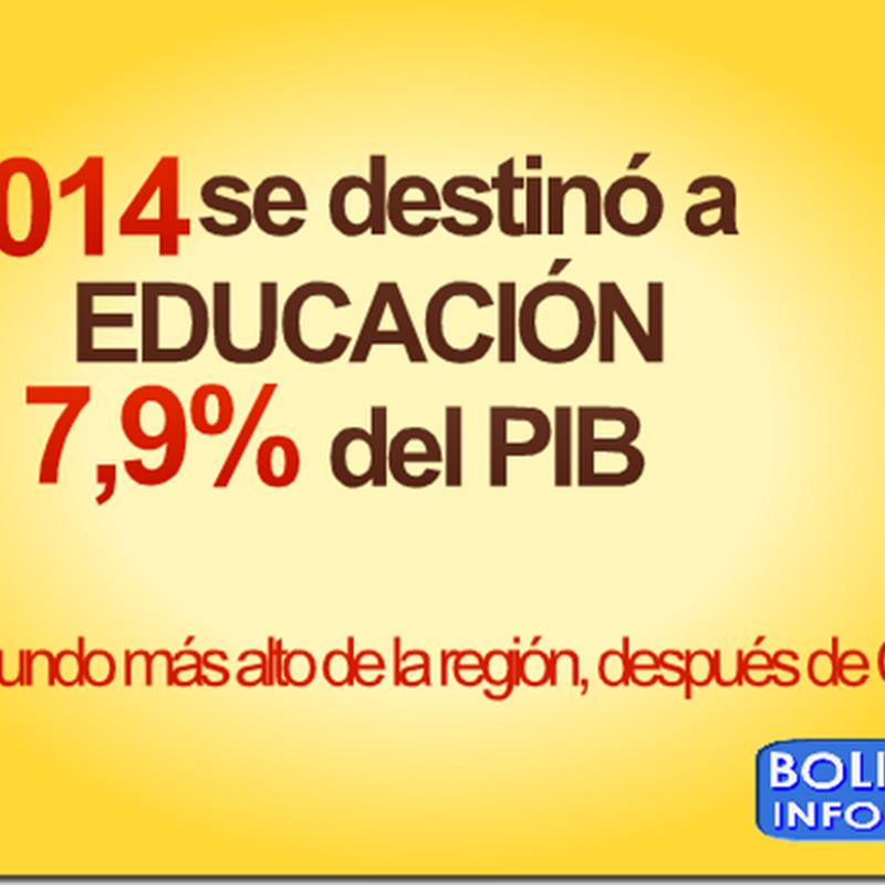 Bolivia destina 7,9% de PIB a educación en 2014