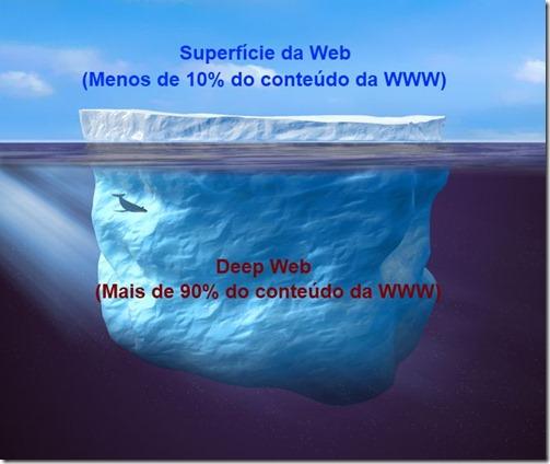 Iceberg da DeepWeb