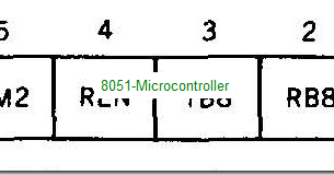 Serial Data Input/Output ~ 8051 microcontrollers