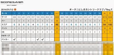 scorecard_20140112-2.jpg