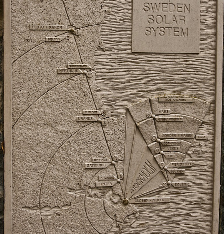 sweden-solar-system