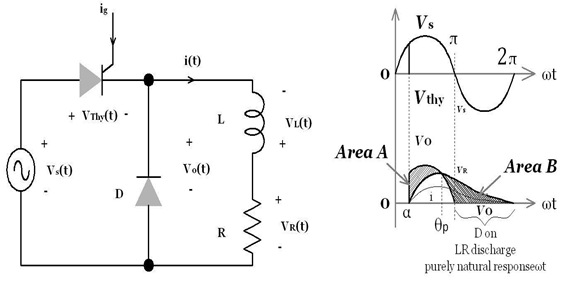 Role of free-wheeling diode