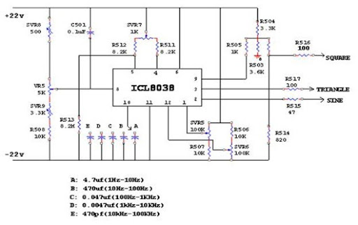 design and implementation of low cost digital function generator rh protorit blogspot com Opto Frequency to Voltage Converter Frequency to Voltage Converter Chip