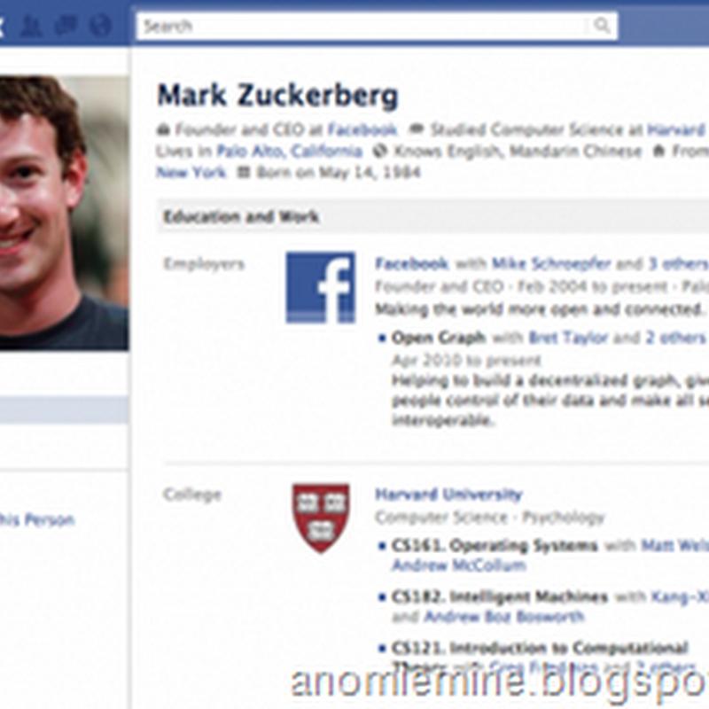 10 Orang Pertama Yang Mendaftar Facebook