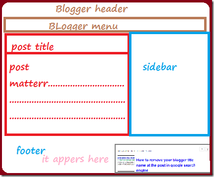recommended post slide out  for blogger