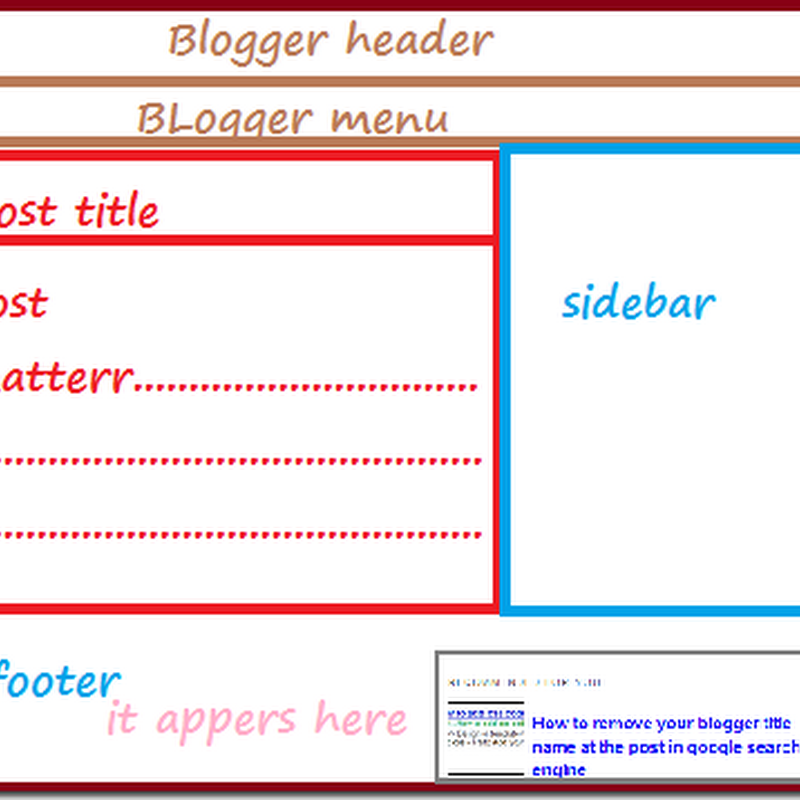 Add recommended post slide out widget for blogger