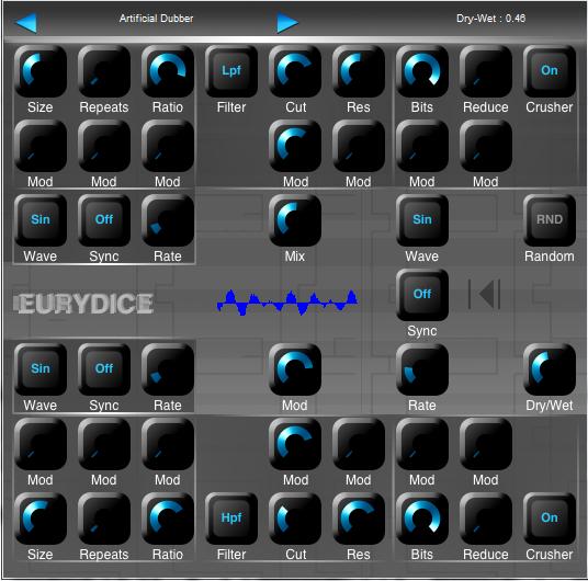 eurydice effect