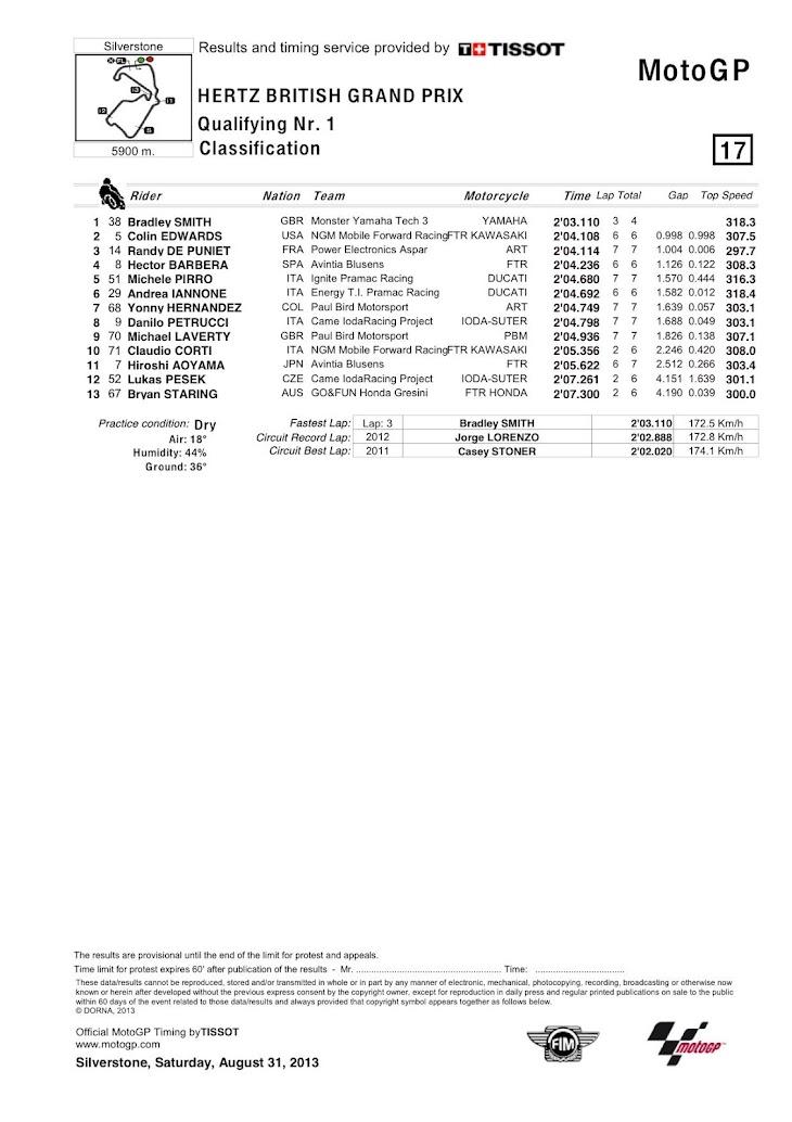 motogp-silver-qp1-classification.jpg