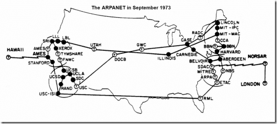 ARPANET September 1973