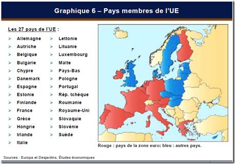 Pays membres de l'UE
