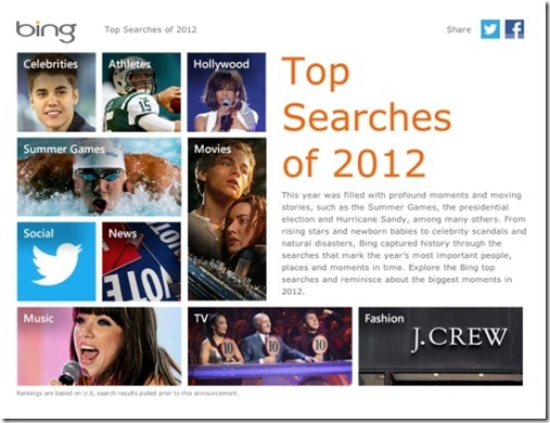 bing-top-searches-2012