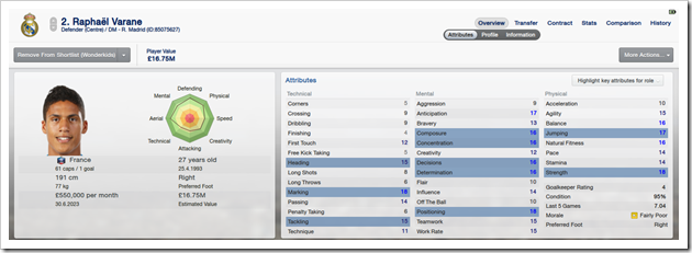 Raphal Varane_ Overview Attributes-2