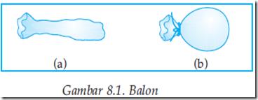Gambar Balon