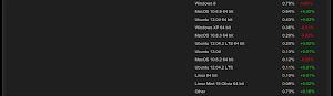 Steam - Sistemi Operativi Luglio 2013