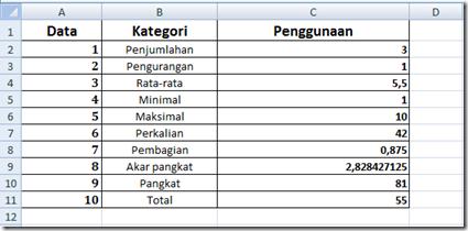 Microsoft Excel 2007 rumus sederhana
