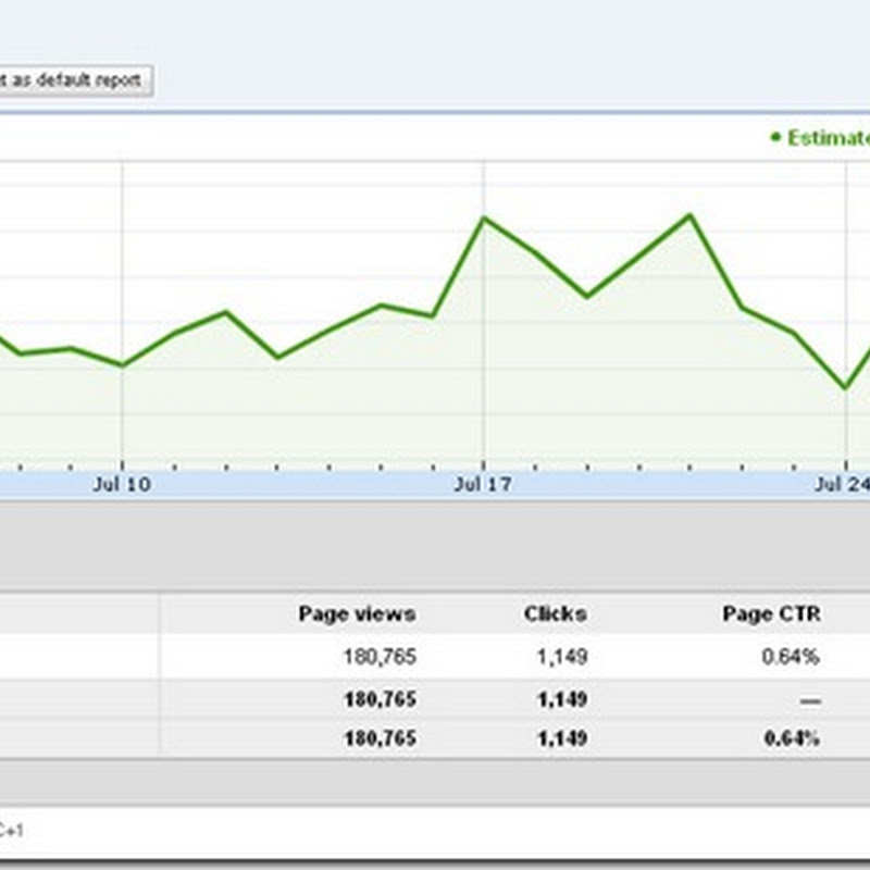 GolfCentralDaily: Over 180,000 Views In July. Thanks Everyone!