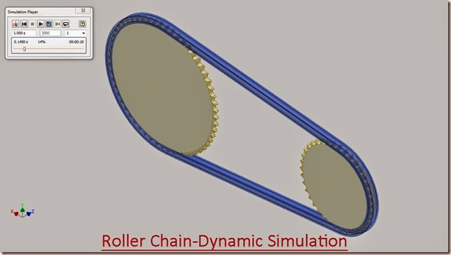 Roller Chain-Dynamic Simulation