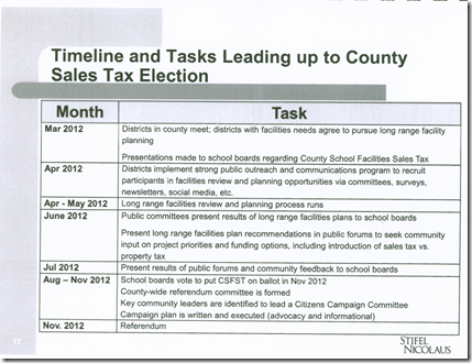 sales tax april 2