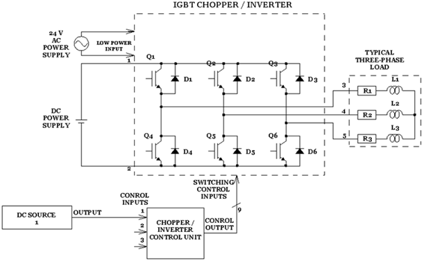 Three-phase inverter built using the IGBT Chopper / Inverter module