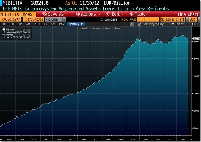 2013-01-11_Loans