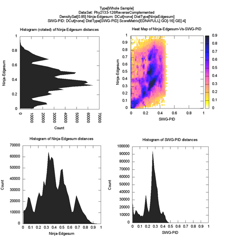 whole-plot-Ninja-Edgesum-Vs-SWG-PIDDensitySat[0.85]-large