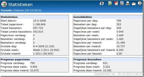 Statistiek mcvjournaal 30-10-2012