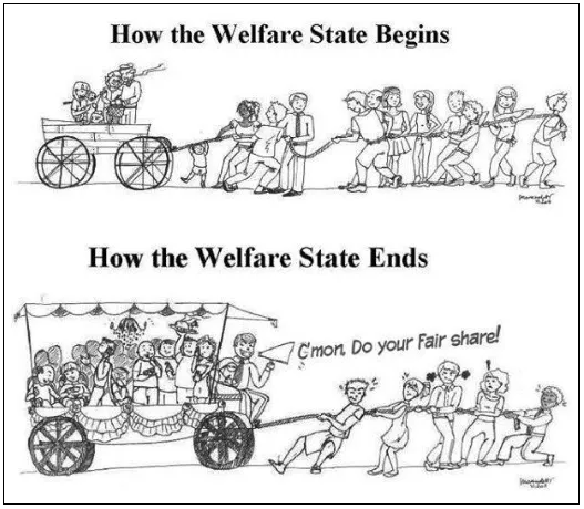 Not PC: How the Welfare State begins